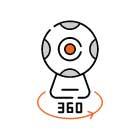 360 View cameras